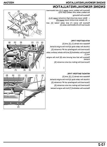 Throw Service Repair Manual